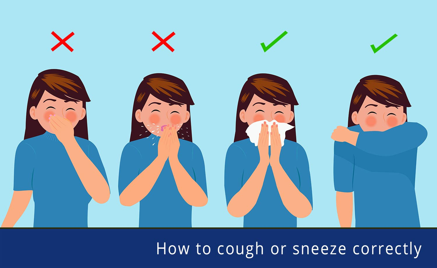 how to cough or sneeze correctly